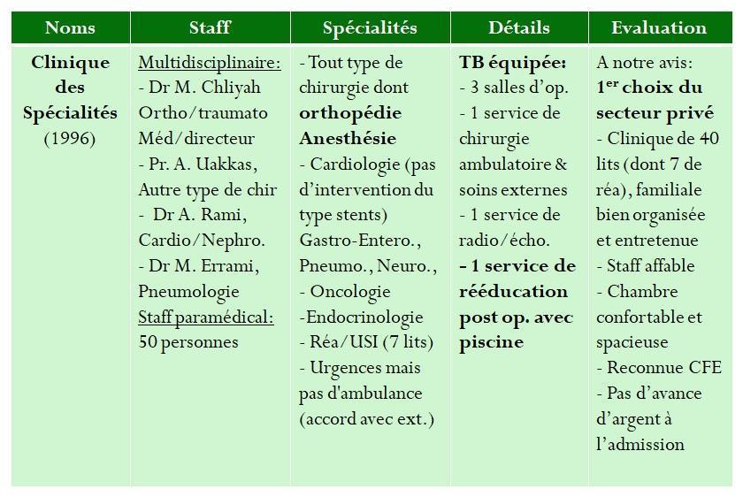 cliniques1