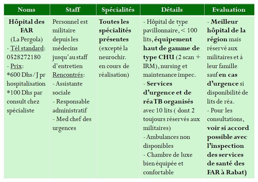 cliniques2
