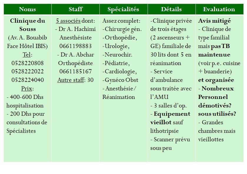 cliniques3